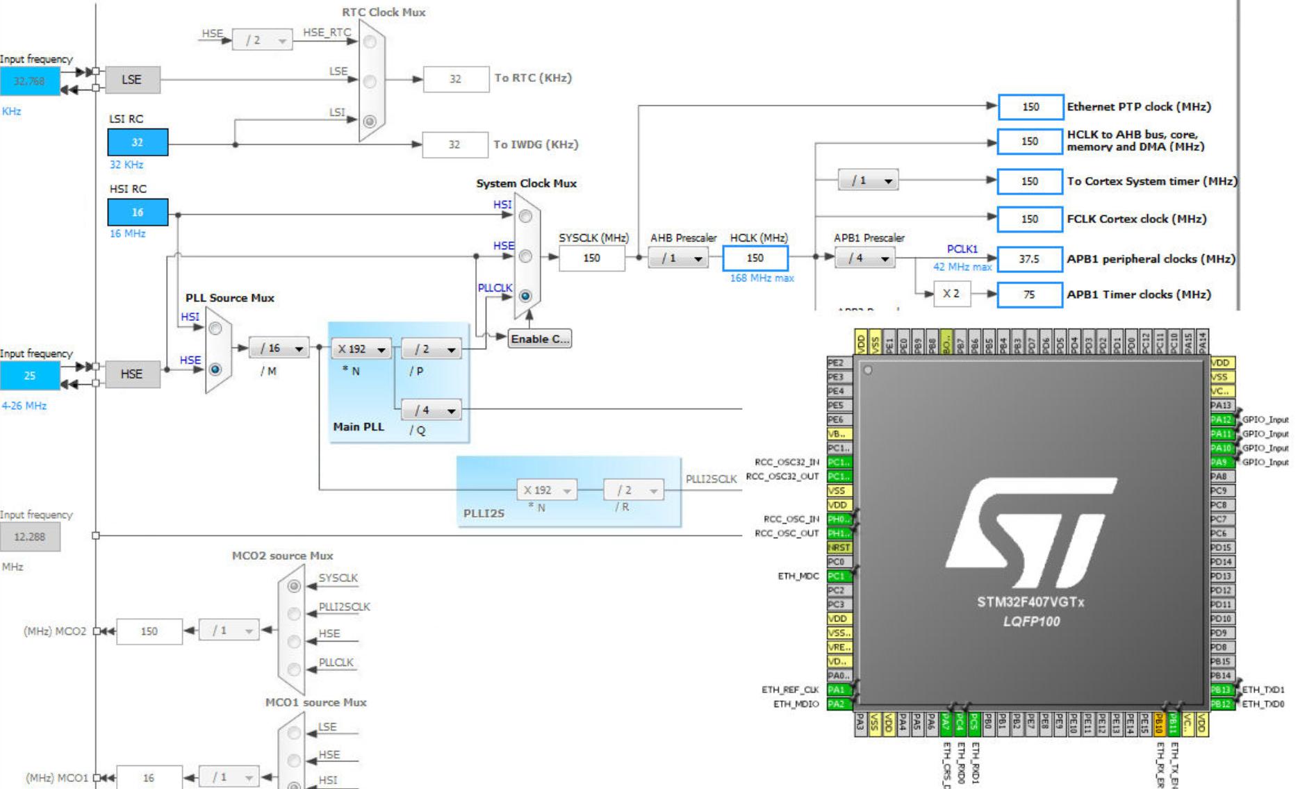 STM32의 개발자 중심 에코시스템, TrueSTUDIO IDE 무료화로 완성 - e4ds com